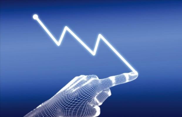 외국인·기관 팔자에…코스피 2%대 하락