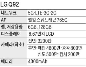 """LG Q92, 벨벳폰 뺨치는 성능·음향…배틀그라운드 게임도 무리없이 즐겨"""