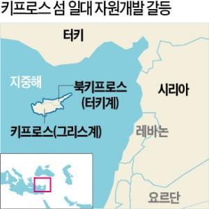 키프로스 천연가스 놓고 주변국 대립