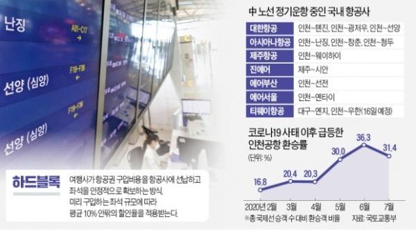 """中 사재기에…""""중국행 항공권 한국서 못사요"""""""