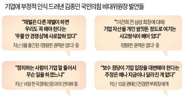 김종인 '찬성' 주호영 '보류' 윤창현 '반대'…국민의힘 '공정경제 3법' 싸고 시끌시끌