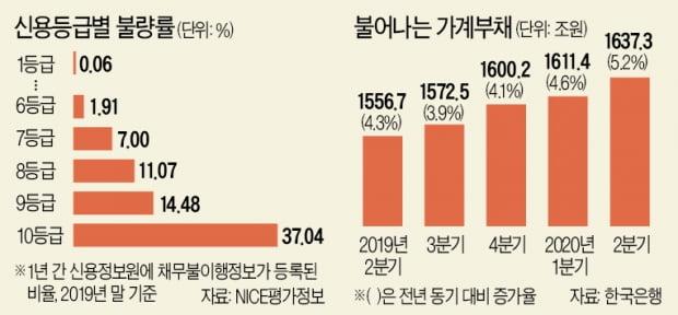 [임현우의 Fin 토크] 이재명의 '1천만원 마이너스통장' 논란