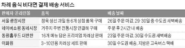"""110년 광장시장의 도전…""""차례상 새벽배송해요"""""""