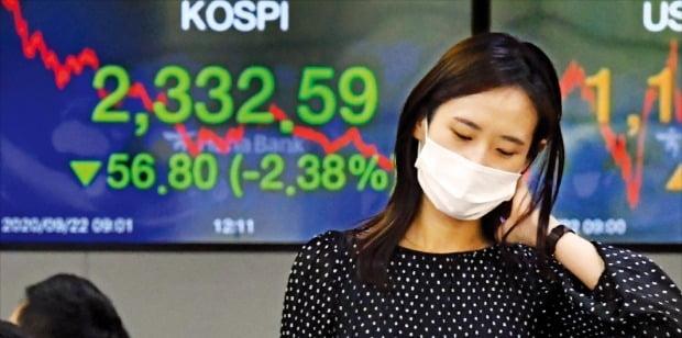 < 뒷목 잡는 증시 > 코스피지수가 22일 2.38%(56.80포인트) 내린 2332.59로 마감했다. 신종 코로나바이러스 감염증(코로나19) 공포가 재확산한 지난달 20일(-3.66%) 후 가장 큰 낙폭이다. 서울 을지로 하나은행 딜링룸에서 직원이 전광판 앞에서 업무를 하고 있다. 김영우 기자 youngwoo@hankyung.com