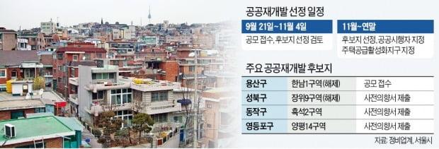 공공재개발 관심 커지나…'알짜' 한남1 신청
