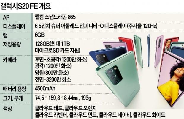 가성비폰 '갤S20 FE' 출격…아이폰12와 붙는다