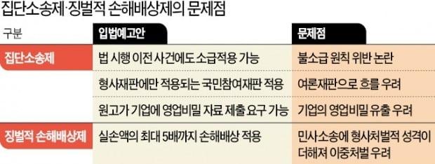 """""""얼음 많다고 소송당한 스타벅스…남의 일 아니다"""""""