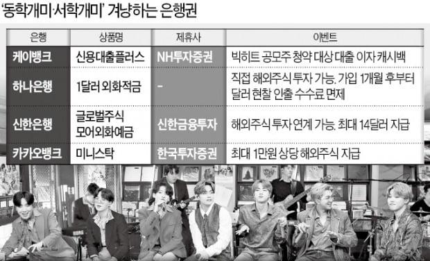 """케이뱅크 """"빅히트 청약 증거금 대출해 드려요""""…은행권 서비스 경쟁 치열"""