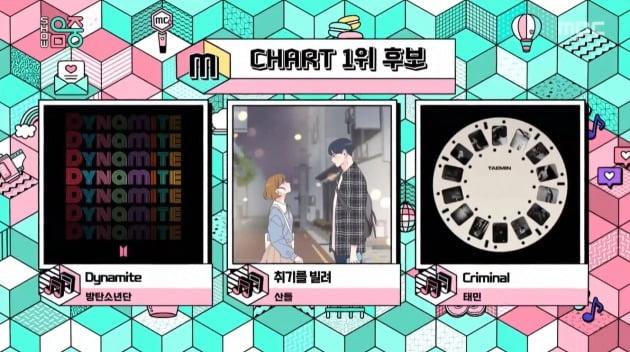 사진= MBC '음악중심' 방송 화면.