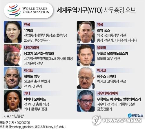 유명희, WTO 사무총장 선거 2차 라운드 진출(종합2보)