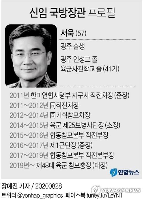 """서욱 국방장관 취임…""""'秋아들 의혹' 관련 규정 정비하겠다"""""""