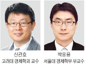 茶山경제학상, 신관호 교수