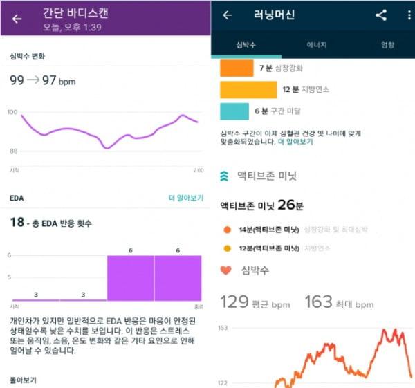 핏빗 앱을 통해 본 '센스' 측정 데이터/사진=배성수 한경닷컴 기자