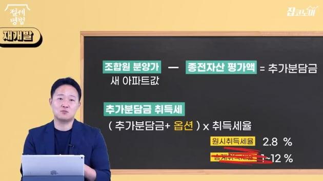 [집코노미TV] 다주택자 세금 줄이는 묘책