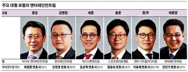 """BTS 짝퉁 굿즈 잡아낸다""…'지재권 지킴이' 된 로펌"