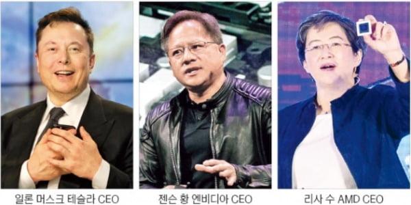 """""""인공지능은 승자독식 산업""""…FAANG, 똘똘한 스타트업 싹쓸이"""