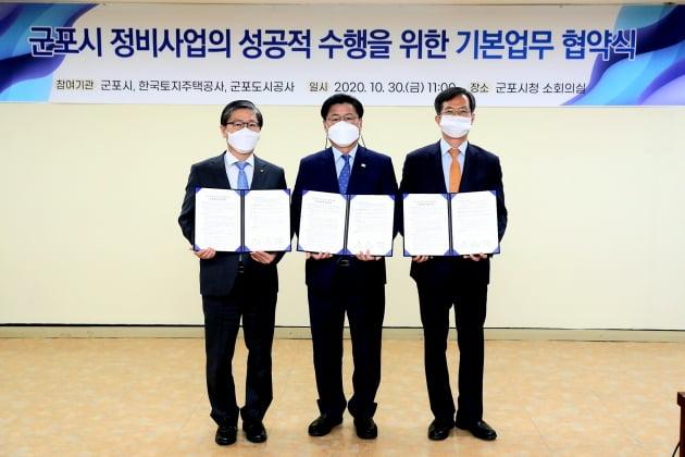 LH, 군포시‧군포도시공사와 정비사업 협력 협약 체결