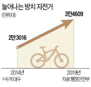 '길거리 흉물' 버려진 자전거, 5년 새 두 배