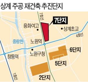 노·도·강 중형 아파트도 속속 10억 클럽 가입