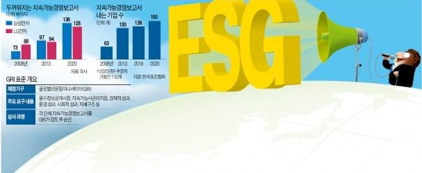 """삼성전자, 스마트폰 신제품 행사서도 """"우린 ESG 우수기업"""""""