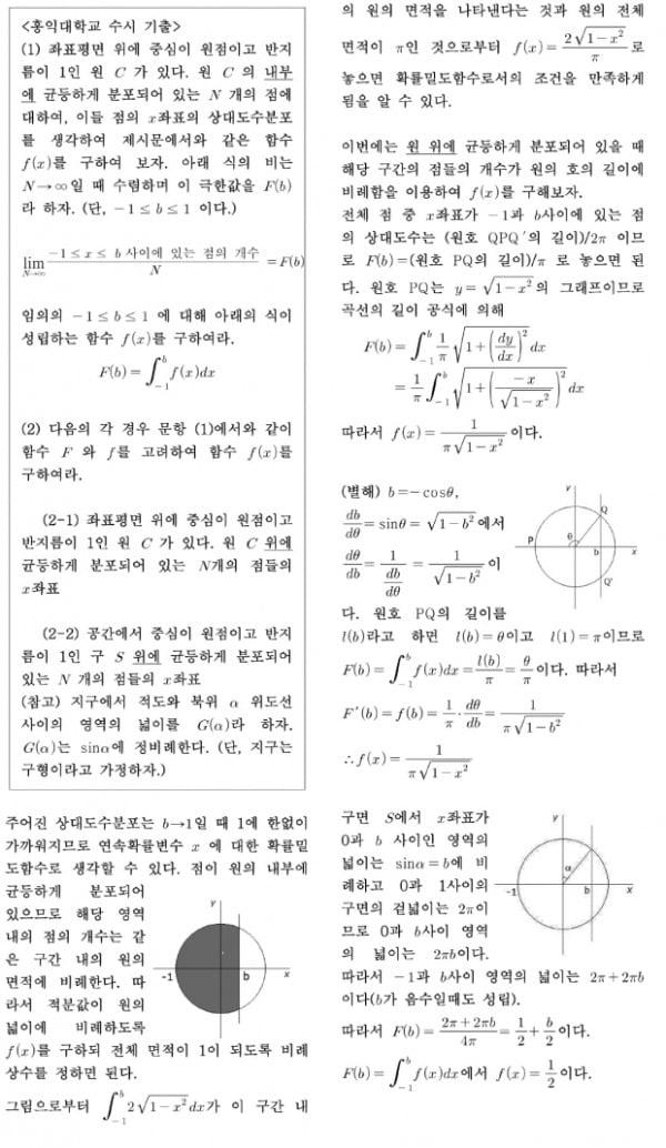 [2021학년 논술길잡이] 확률밀도함수