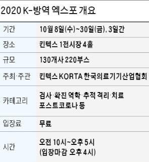 한국 첫 방역 박람회…'K방역' 이끌 130여개 기업 총출동