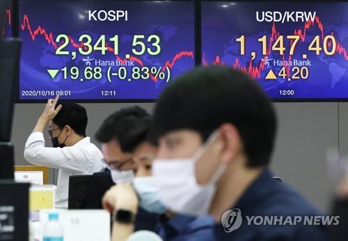 GDP 대비 시가총액 비율 86%…금융위기 직전 전고점의 90% 넘어