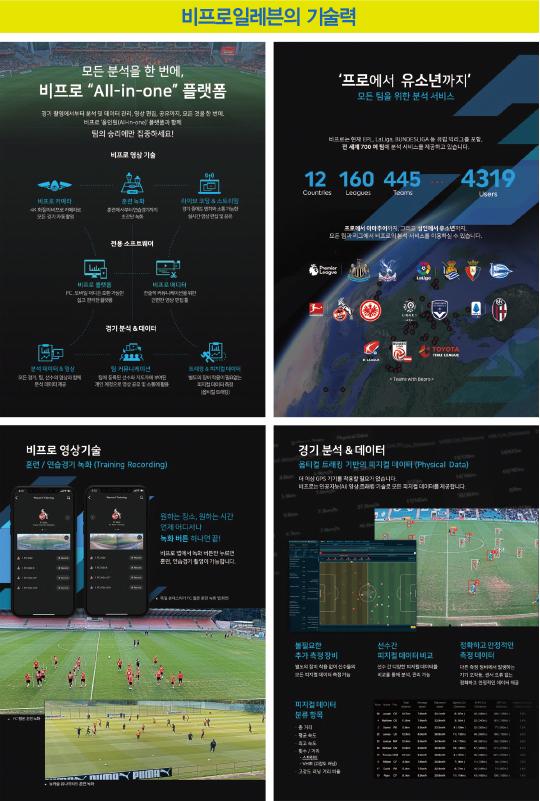 "[Hello AI]""독보적 영상 분석 기술로 유럽 축구계 사로잡아…'스포츠계의 구글'이 될 겁니다"""