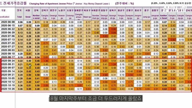 """""""전셋집 구하시나요…내년 '대재앙' 옵니다"""" [집코노미TV]"""