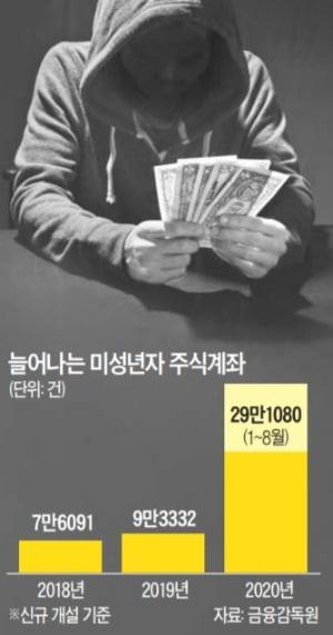 """""""돈 맡기면 3배""""…초보 등치는 가짜 슈퍼개미"""