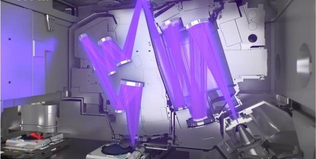 EUV 노광장비 내부. 보라색이 극자외선 광선이고 은색 동그란 원판이 반사거울. ASML 홈페이지