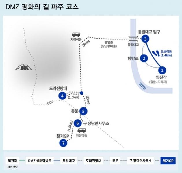 'DMZ 평화의 길' 탐방코스 이달 28일부터 재개방