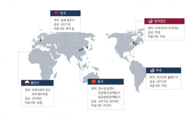 [단독] LG화학, 중국 생산 테슬라 모델Y 배터리 전량 수주