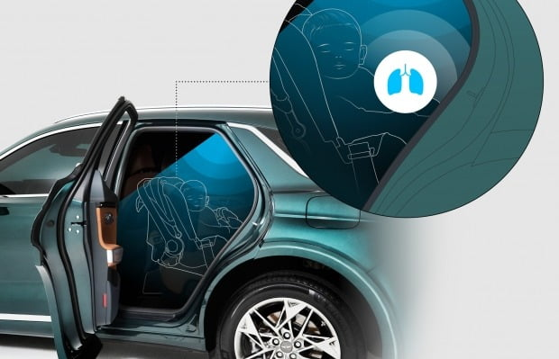 GV70에 레이더 센서 기반의 어드밴스드 후석 승객 알림 기술이 세계 최초로 탑재됐다. 사진=제네시스