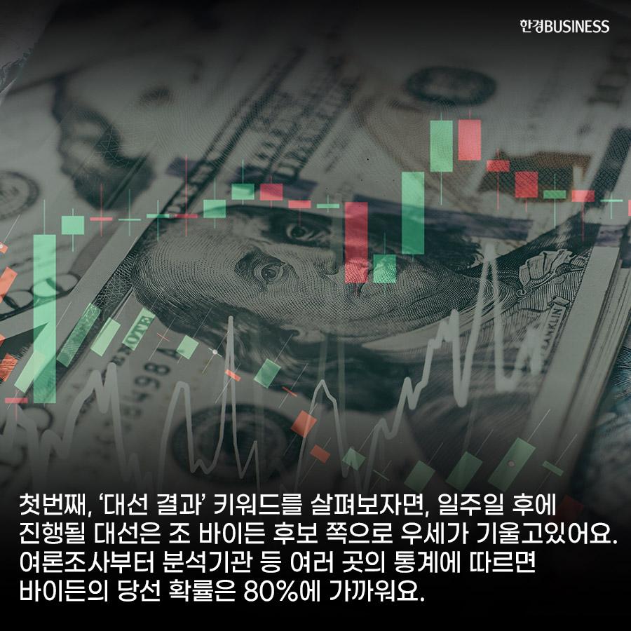 [카드뉴스] 격동의 미국 시장, 흐름을 좌우하는 3대 관건은 :리플레이션 트레이드가 살아나려면