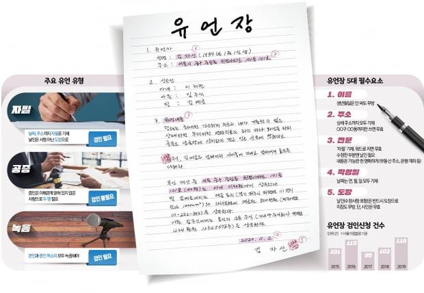 그래픽=이정희 기자 leejh@hankyung.com