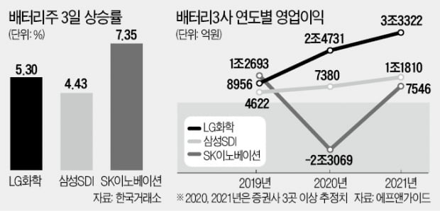 https://img.hankyung.com/photo/202011/AA.24302279.1.jpg