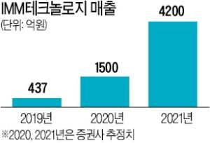 [단독] 일진머티리얼즈 'IMM테크' 韓상장 추진…몸값 2兆 '배터리 대어' 온다