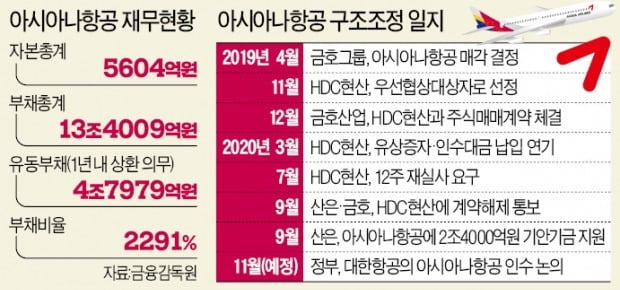 자료=한국경제신문