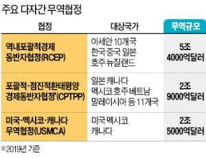 [숫자로 읽는 세상] RCEP 타결…26조 달러 새 시장 열린다
