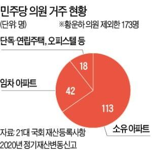 진선미 더불어민주당 의원이 거주하고 있는 서울 명일동 래미안 솔베뉴 아파트.