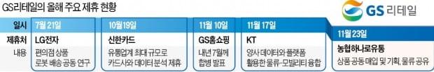 GS리테일 광폭 행보…이번엔 농협과 제휴