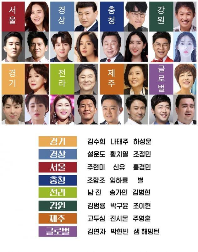 '트롯 전국체전' 라인업/ 사진=KBS 제공