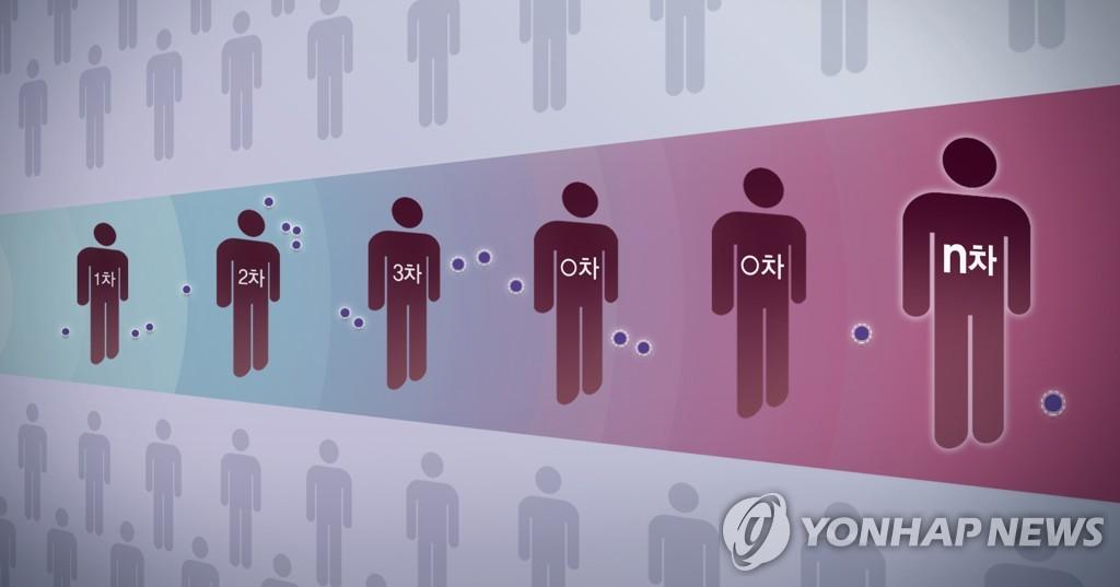 서울 회의 다녀온 대전 제약회사 직원 동료 2명 더 확진
