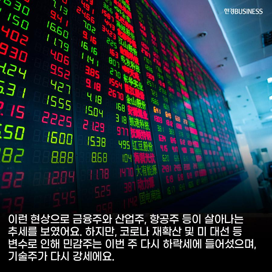 [카드뉴스] 격동의 미국 시장, 흐름을 좌우하는 3대 관건은:리플레이션 트레이드가 살아나려면