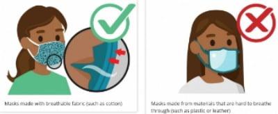 천 마스크 사용을 권장하는 미 질병통제예방센터(CDC) 안내문. CDC 홈페이지 캡처