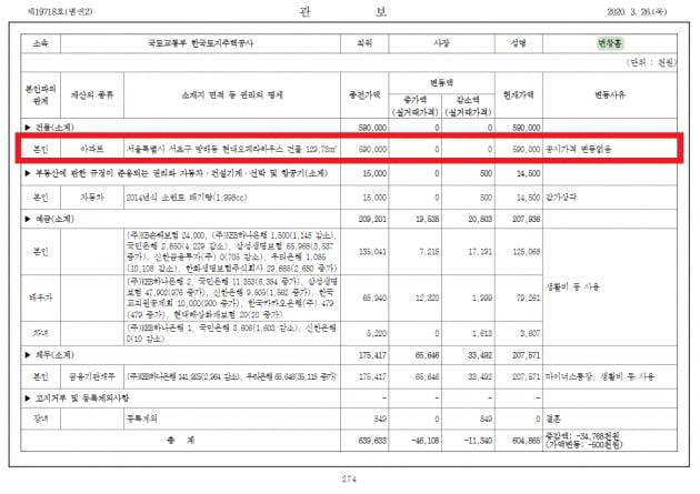 김현미 후임 변창흠 국토부 장관 후보는 '강남 1주택자'