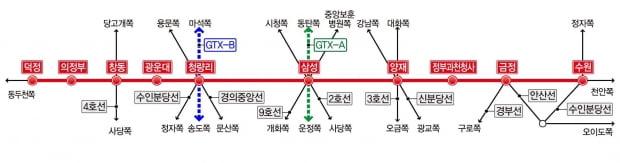 "GTX-C노선 본궤도 오른다…""정부 심의 통과"""