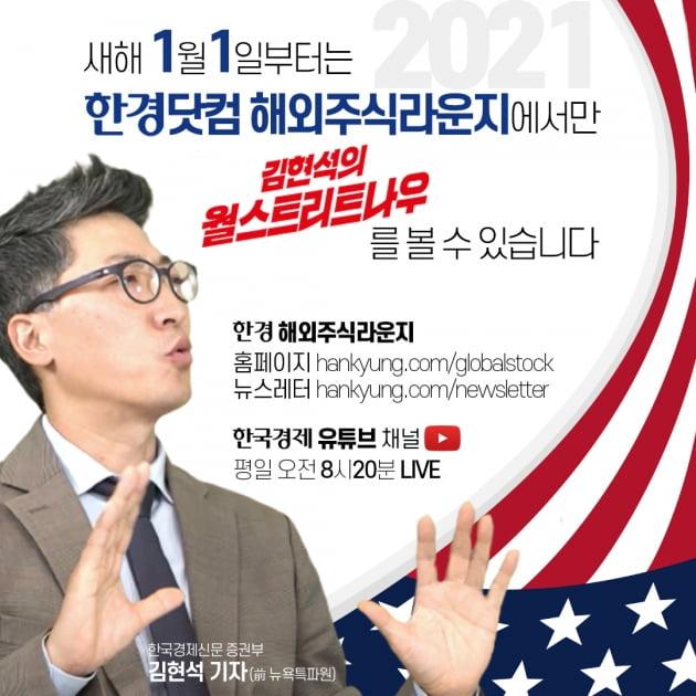 월가가 '트럼프 비토 위협' 무시한 이유 [김현석의 월스트리트나우]