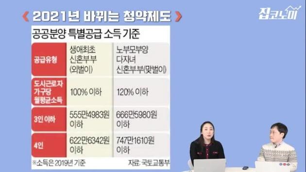 '로또 청약' 이어질까…내년 분양시장 이끌 3가지 키워드 [집코노미TV]